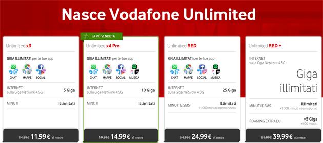 Vodafone Unlimited: offerta per smartphone con fino a illimitati minuti, sms e giga