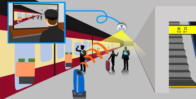 Samsung e KDDI dimostrano la comunicazione video 4K in tempo reale alimentata dal 5G in una stazione ferroviaria giapponese