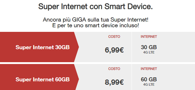 3 Super Internet con Smart Device Xiaomi incluso fino al 24 marzo