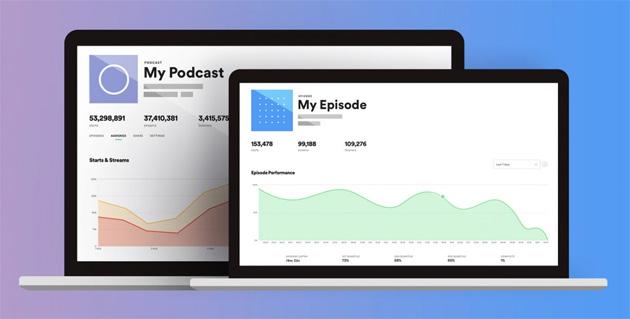 Spotify lancia piattaforma per Podcaster