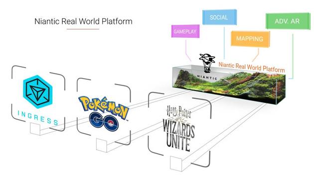 Qualcomm e lo sviluppatore di Pokemon Go preparano occhiali AR
