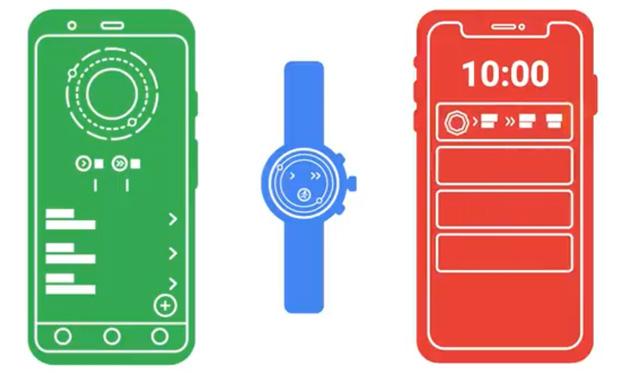 Google Fit, accesso alle statistiche semplificato su iOS e Android