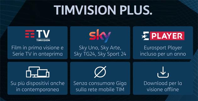TIMvision Plus, come Disattivare il Rinnovo