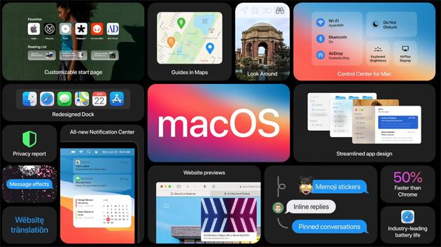 Apple macOS Big Sur aggiorna Safari e migliora Messaggi, Mappe e Privacy