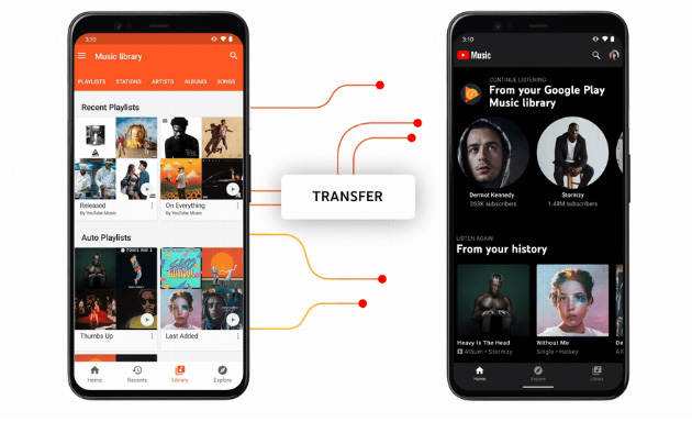Foto YouTube Music sostituisce Google Play Music a fine 2020