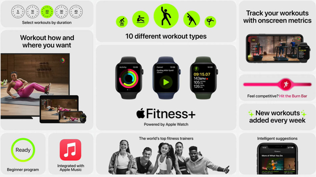 Foto Apple Fitness Plus la prima esperienza di allenamento per Apple Watch