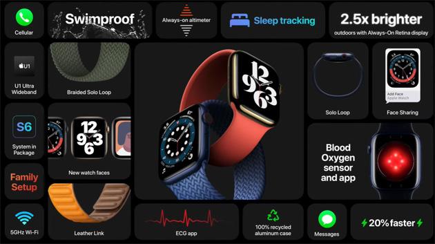 Apple Watch Series 6 con SpO2 ufficiale: caratteristiche e prezzi