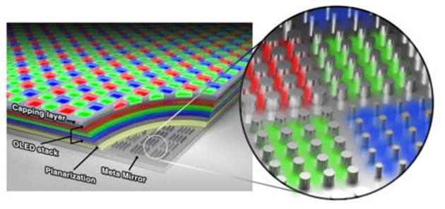 Da Samsung e Stanford arriva display OLED da 10.000 PPI