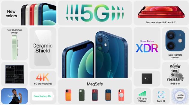 Apple iPhone 12 Series ufficiale con quattro modelli, dal Mini al Pro Max, tutti con 5G