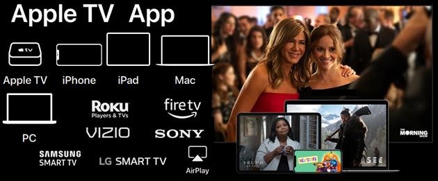 Apple TV App: i dispositivi dove si trova disponibile