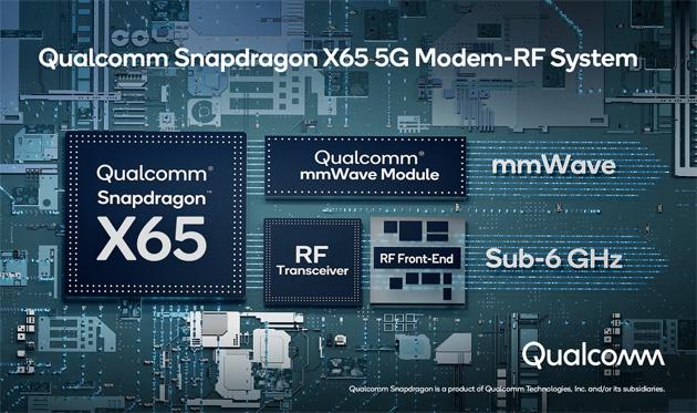 Qualcomm annuncia X65, modem 5G che supporta fino a 10 Gbps