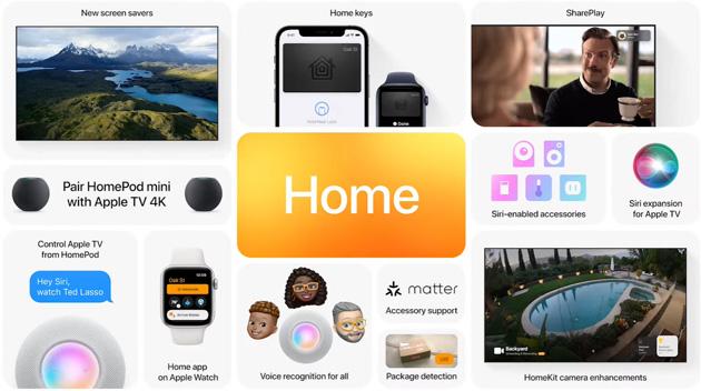 Apple tvOS 15 con supporto per Audio Spaziale su AirPods, SharePlay da FaceTime, accoppiamento di HomePod mini, nuovi suggerimenti su cosa guardare in famiglia e altro ancora