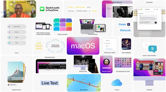 Apple macOS Monterey porta su Mac AirPlay e Comandi Rapidi, migliora Note, Safari, FaceTime, Mappe e Privacy