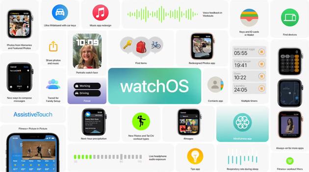 Apple WatchOS 8.1 disponibile, introduce il supporto per le schede vaccini per il COVID-19