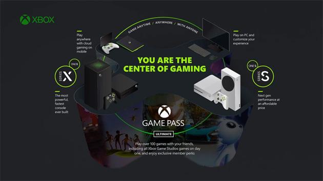 Il cloud gaming di Xbox in arrivo su Smart TV senza bisogno di console