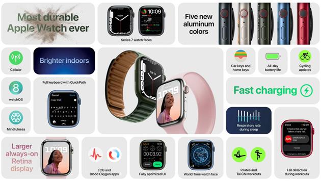 Foto Apple Watch Series 7 da oggi acquistabile in Italia con spedizioni dal 15 ottobre